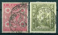 Malta - 1885-1900