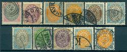 Danmark - 1875-1903