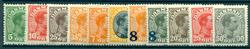 Danmark - 1913-1921