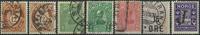 Norge Parti 1883-1935
