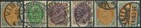 Danmark 1875-1903