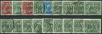 Holland - 1940