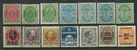 Danmark - Parti - 1875-1944