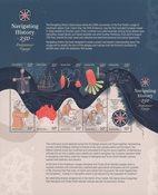 Australien - 250-året for Cooks Endeavour - Postfrisk miniark
