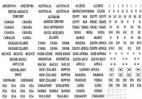 Etiquettes pays, écriture dorée Canada, Etats-Unis  etc.