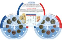 France Série 2005 monnaie Collection annuelle