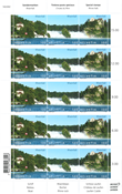 Switzerland - Waterfalls of the Rhine - Mint sheetlet