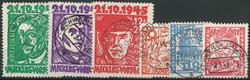 Tyskland - Zoner - 1945