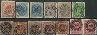 Danmark - 1854-1875